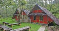 Mau Sewa Rumah Sewa Murah Terdekat ke Kawah Putih Update 2019 untuk Wisatawan Blitar